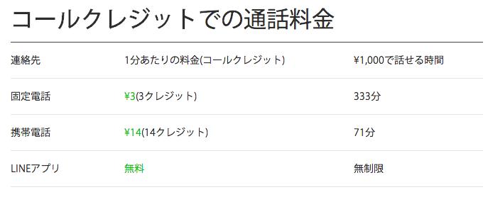 日本への通話料金 LINE電話 LINE ライン